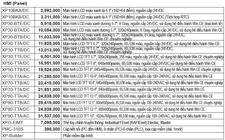 Kết quả hình ảnh cho LCD-XP50 TTA/DC KẾT NỐI PLC